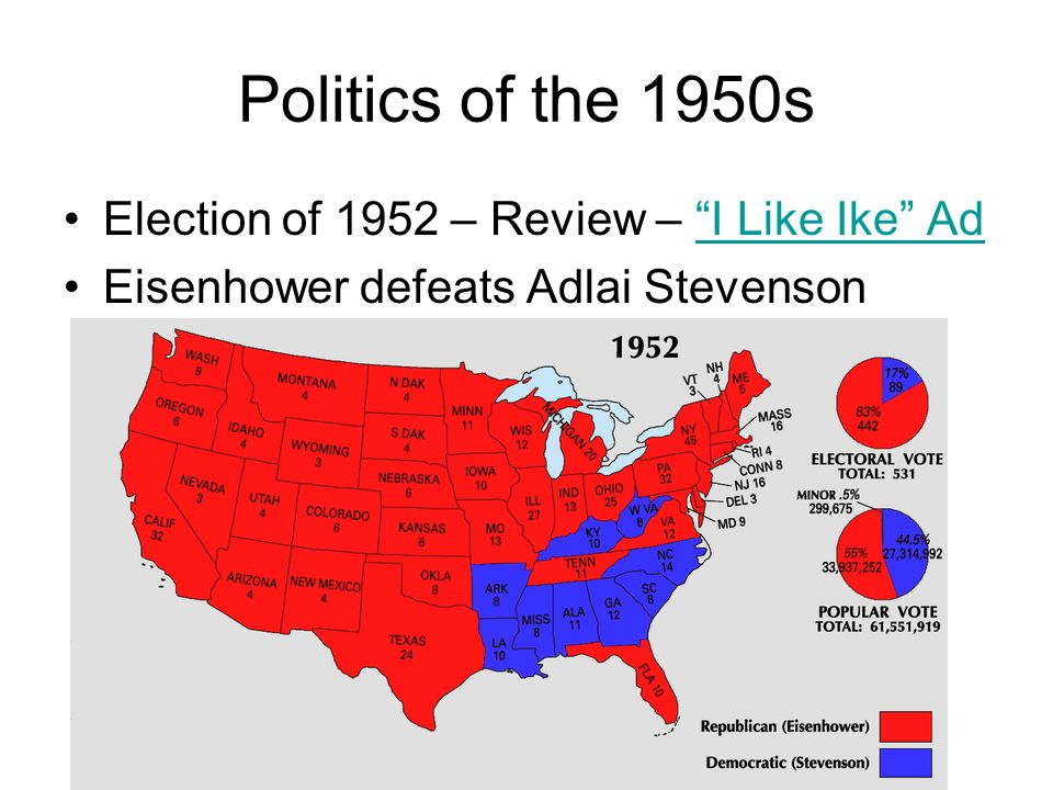 Politics of the 1950s Election of 1952 – Review – I Like Ike Ad