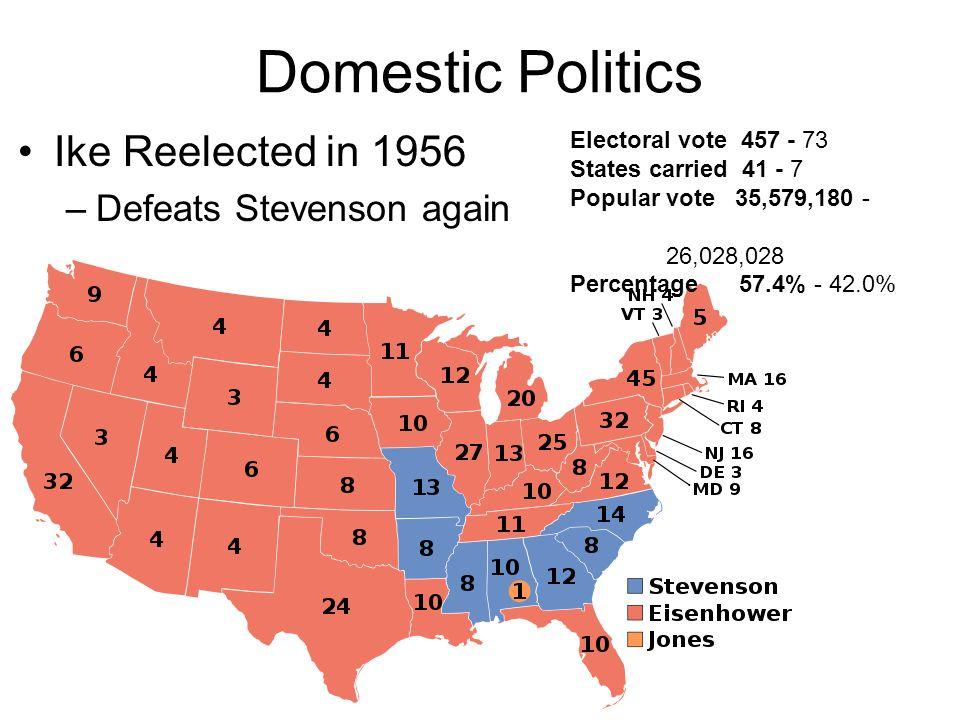 Domestic Politics Ike Reelected in 1956 Defeats Stevenson again