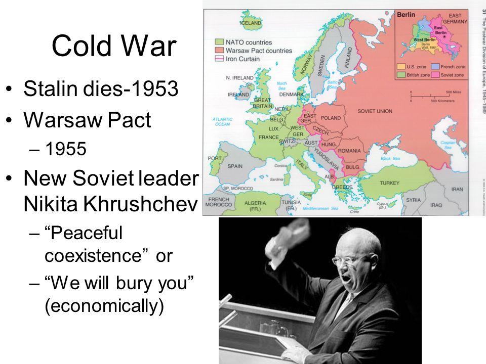 Cold War Stalin dies-1953 Warsaw Pact