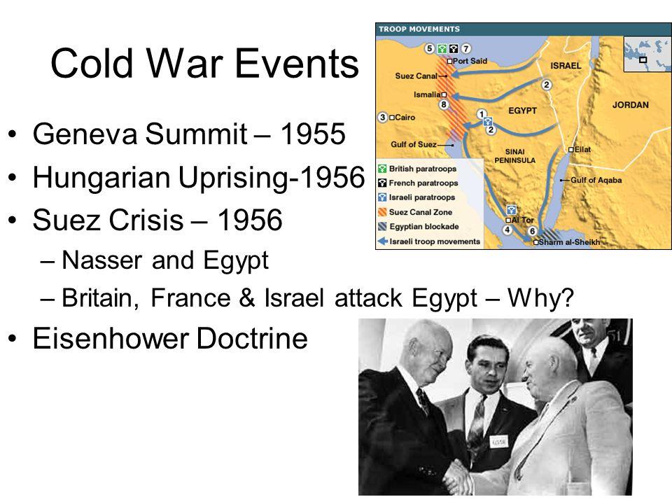 Cold War Events Geneva Summit – 1955 Hungarian Uprising-1956