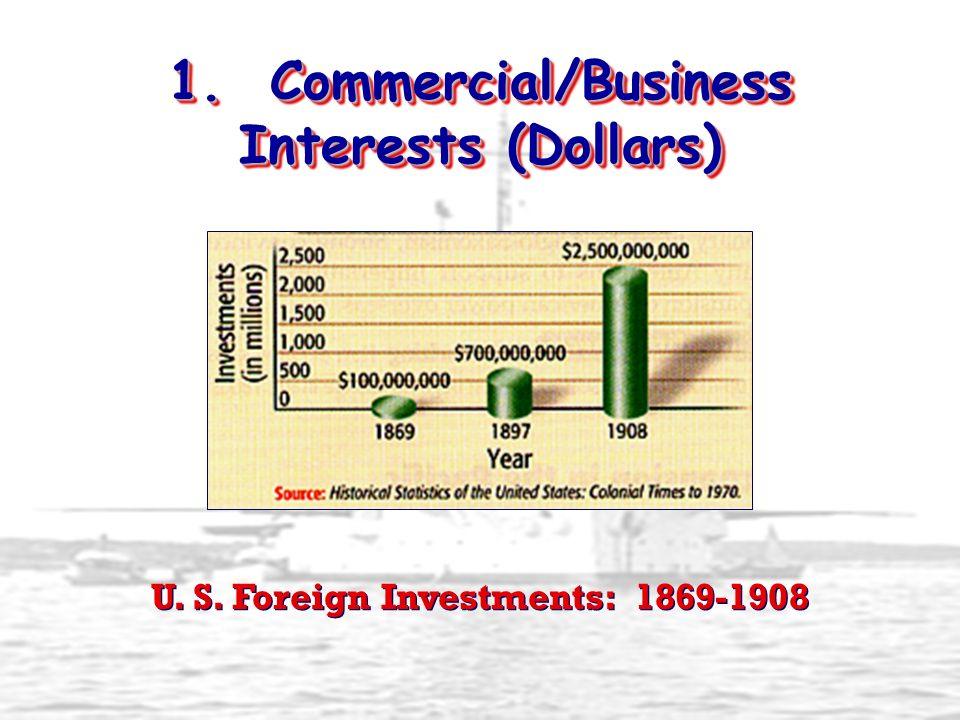 1. Commercial/Business Interests (Dollars)