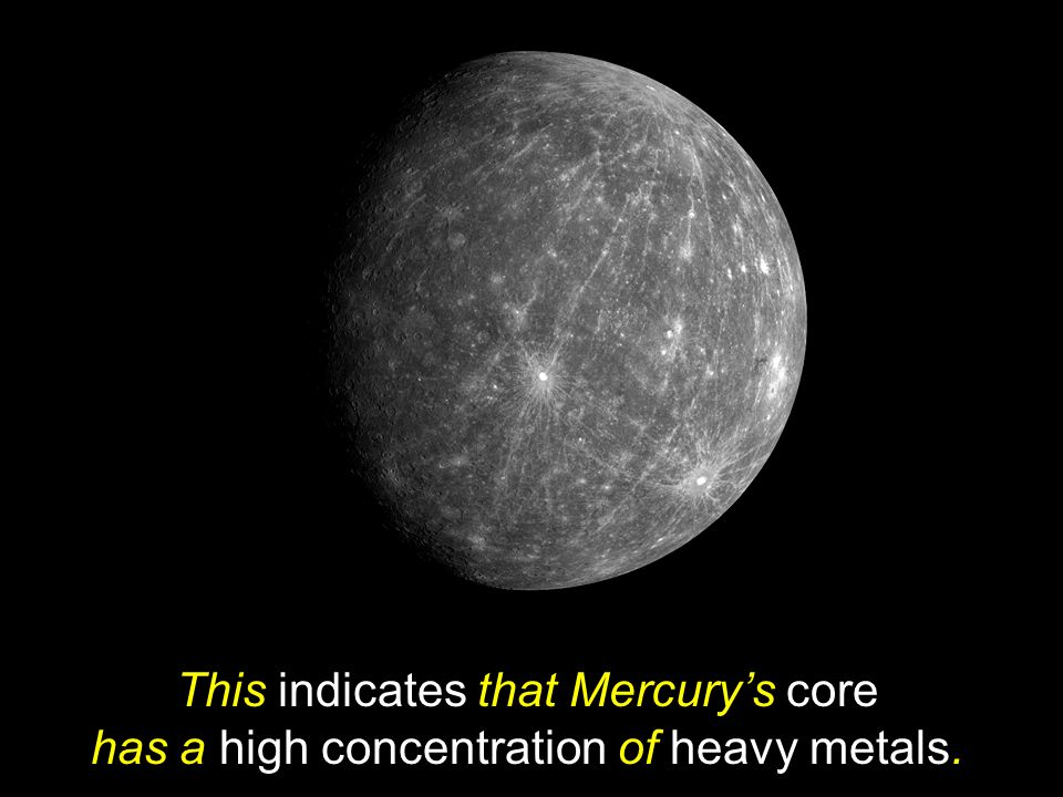 This indicates that Mercury's core has a high concentration of heavy metals.