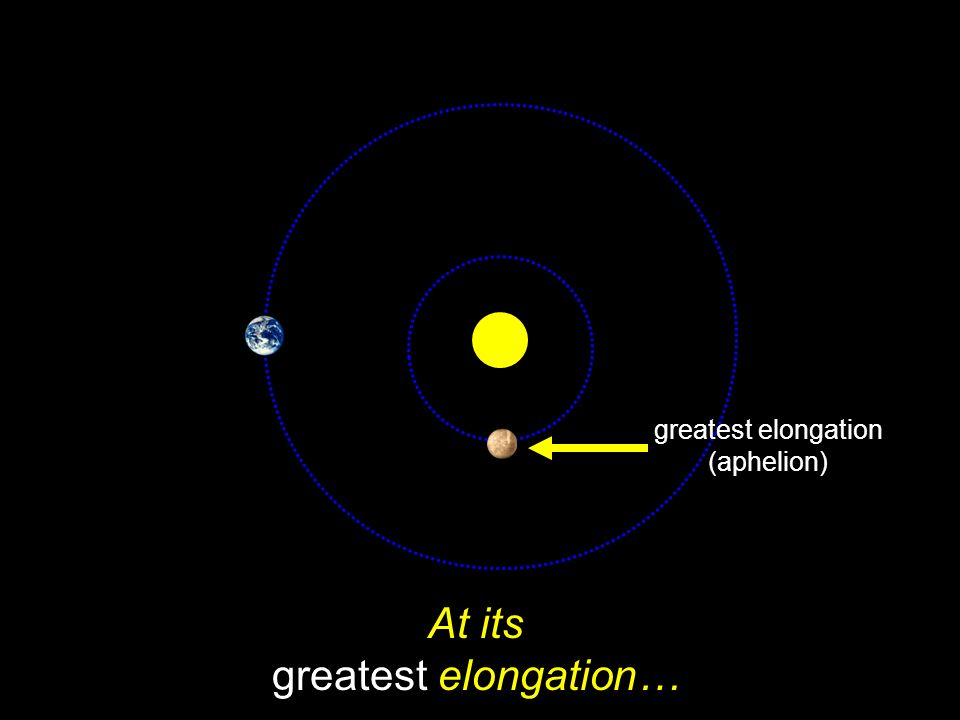 At its greatest elongation…