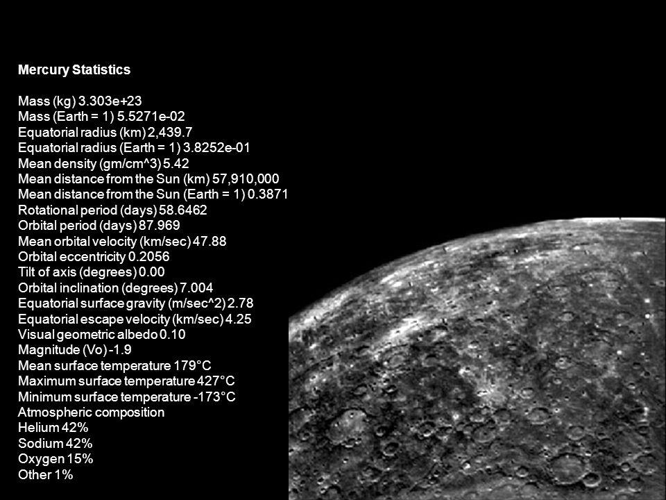 Mercury Mercury Statistics Mass (kg) 3.303e+23