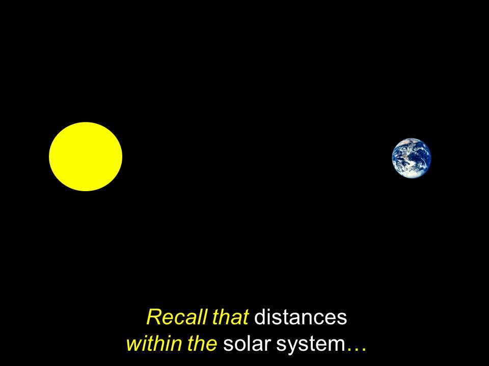 Recall that distances within the solar system…