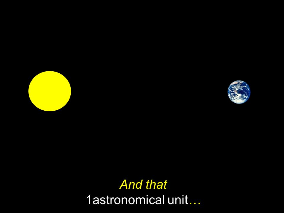 And that 1astronomical unit…