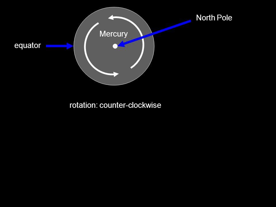 North Pole Mercury equator rotation: counter-clockwise