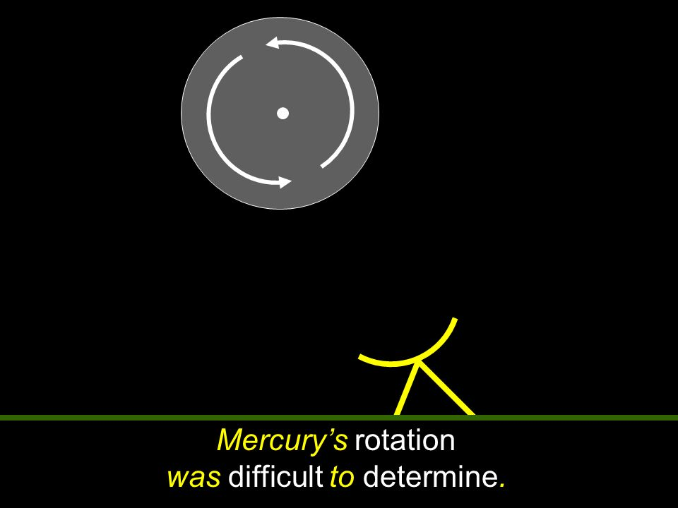 Mercury's rotation was difficult to determine.