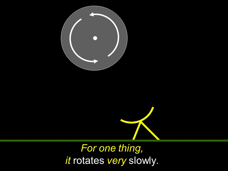 For one thing, it rotates very slowly.