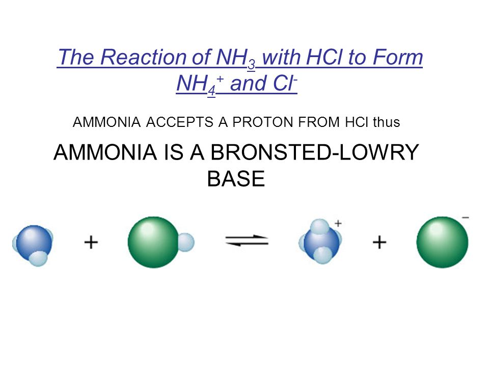 The Reaction of NH3 with HCl to Form NH4+ and Cl- AMMONIA ACCEPTS A PROTON FROM HCl thus AMMONIA IS A BRONSTED-LOWRY BASE