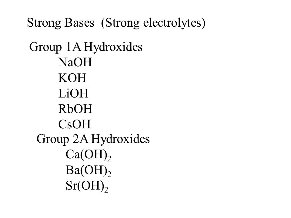 Strong Bases (Strong electrolytes)