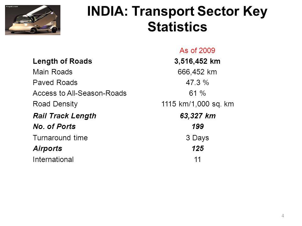 Indian road transport sector Custom paper Sample - August 2019
