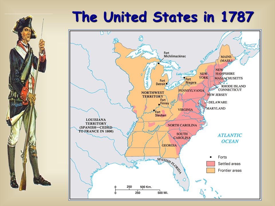 The United States in 1787