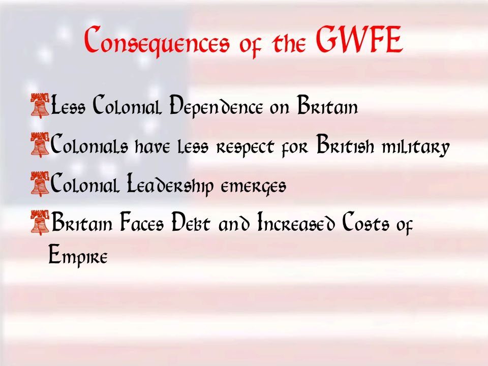 Consequences of the GWFE