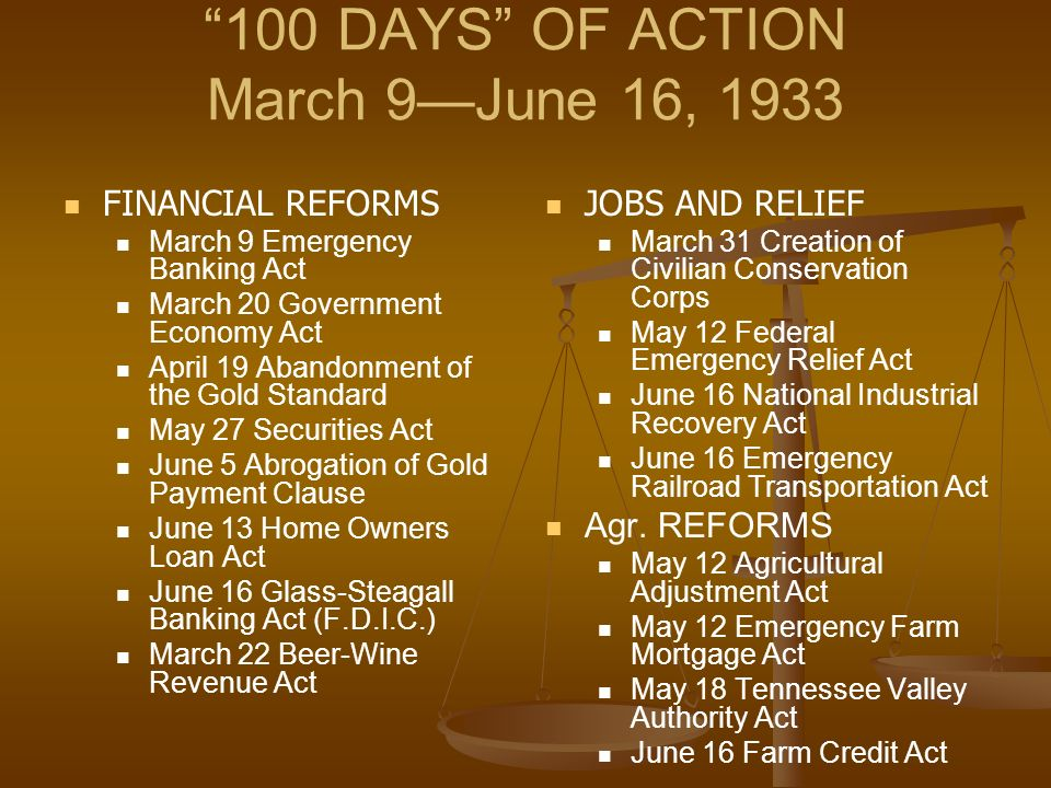 100 DAYS OF ACTION March 9—June 16, 1933