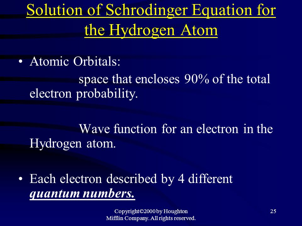 Solution of Schrodinger Equation for the Hydrogen Atom