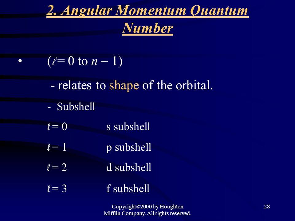 2. Angular Momentum Quantum Number