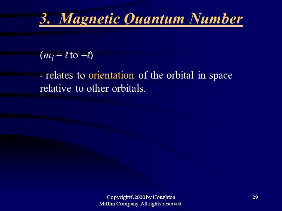 3. Magnetic Quantum Number