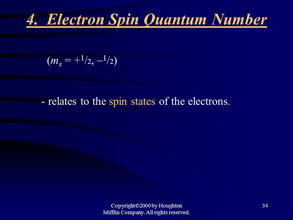 4. Electron Spin Quantum Number