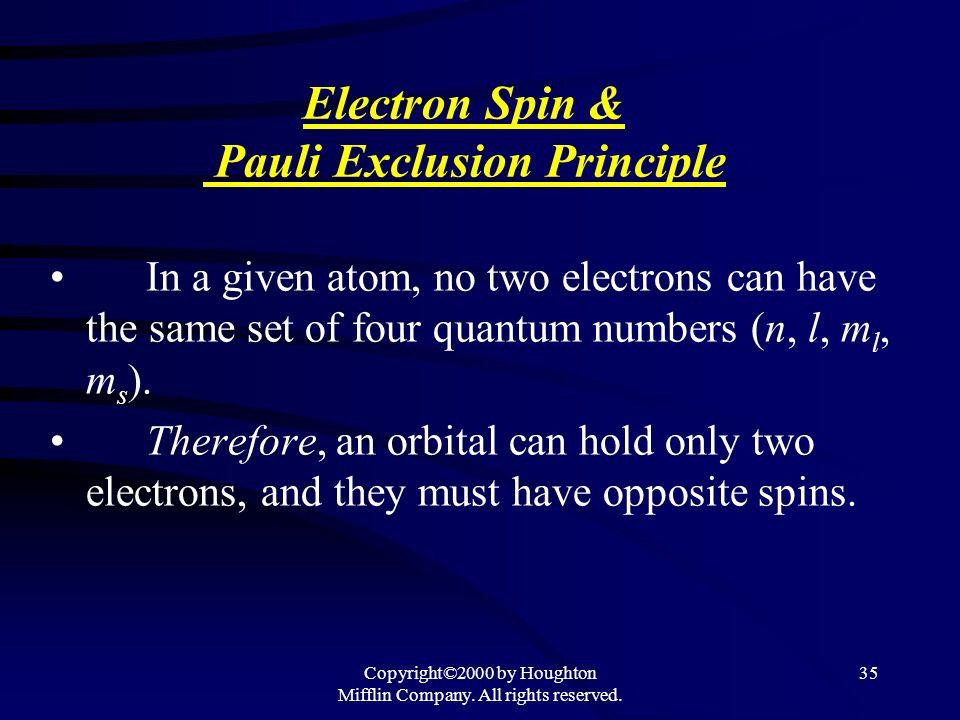 Electron Spin & Pauli Exclusion Principle