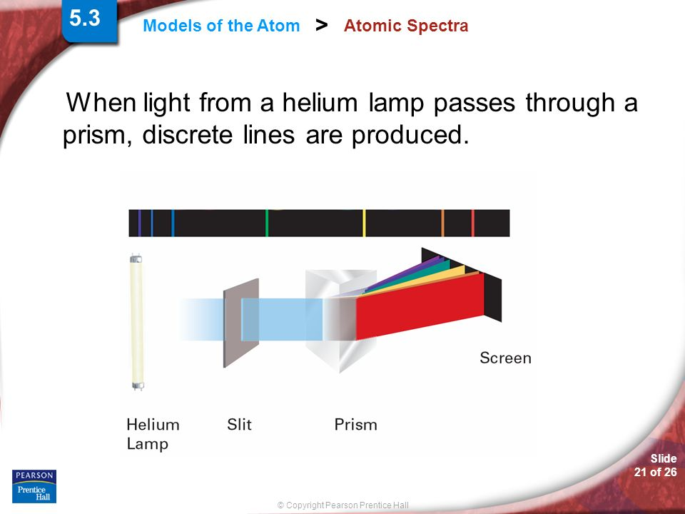 5.3 Atomic Spectra. When light from a helium lamp passes through a prism, discrete lines are produced.