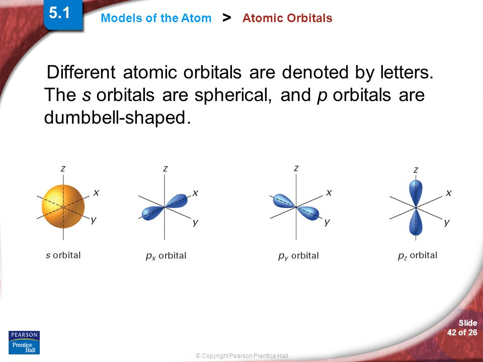 5.1 Atomic Orbitals. Different atomic orbitals are denoted by letters. The s orbitals are spherical, and p orbitals are dumbbell-shaped.