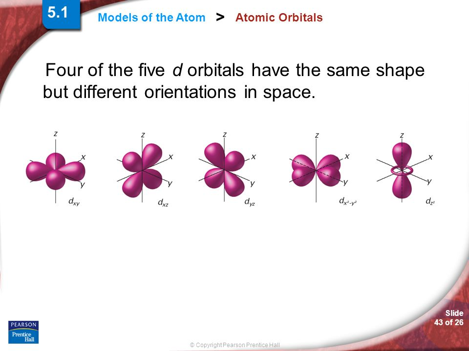 5.1 Atomic Orbitals. Four of the five d orbitals have the same shape but different orientations in space.