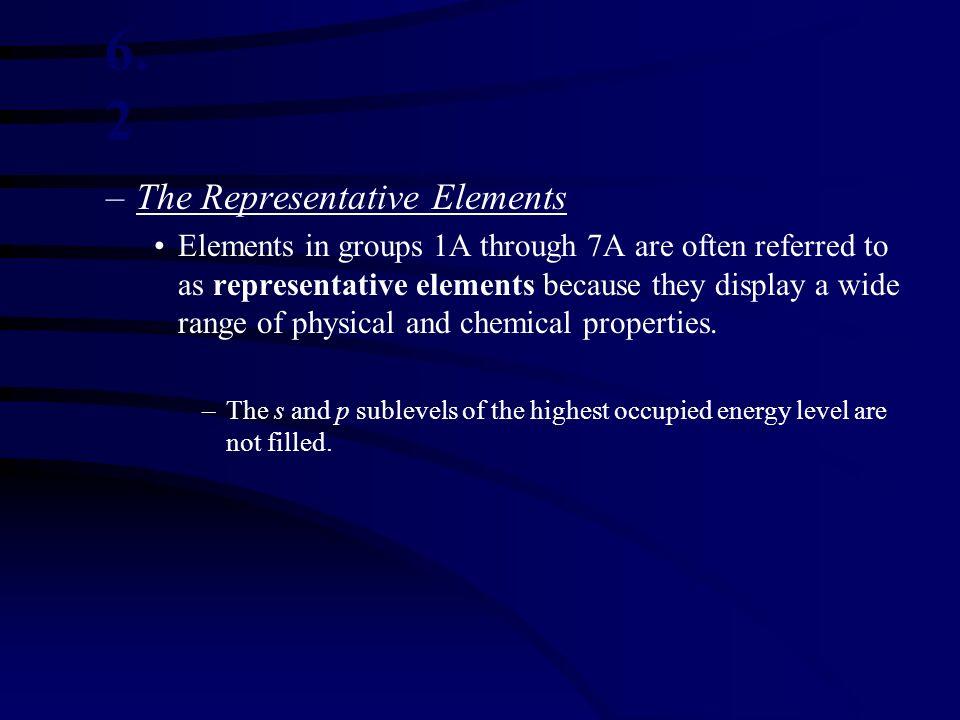 6.2 The Representative Elements