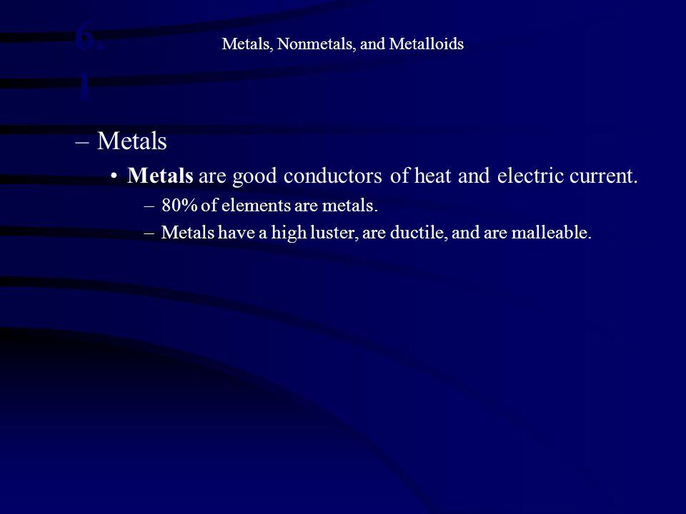 Metals, Nonmetals, and Metalloids