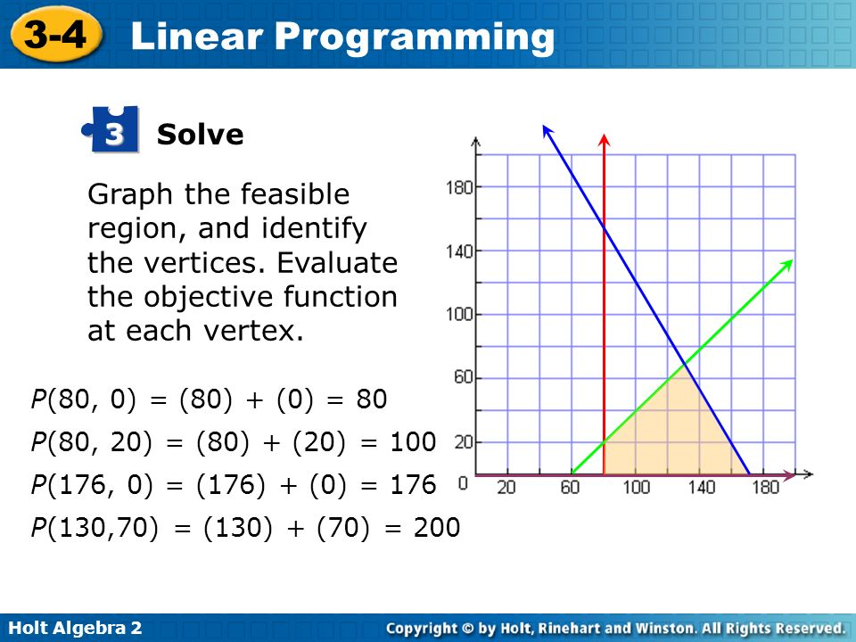 Solve3. Graph the feasible region, and identify the vertices. Evaluate the objective function at each vertex.