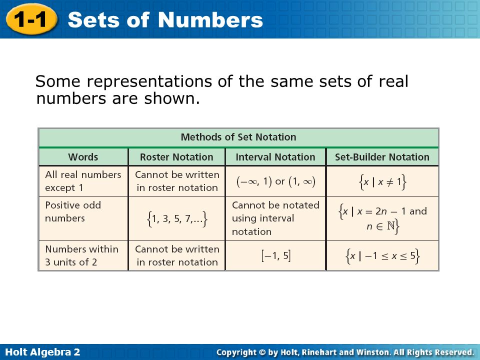 Some representations of the same sets of real numbers are shown.