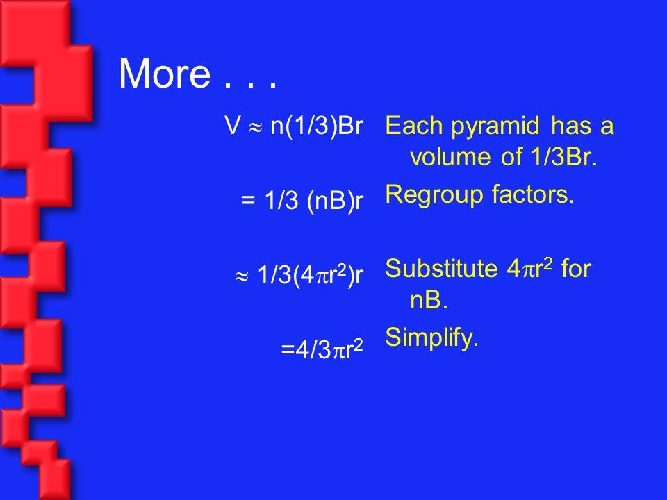More . . . V  n(1/3)Br = 1/3 (nB)r  1/3(4r2)r =4/3r2