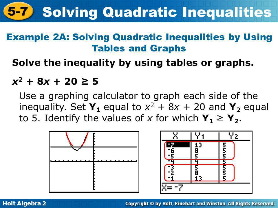 Example 2A: Solving Quadratic Inequalities by Using Tables and Graphs