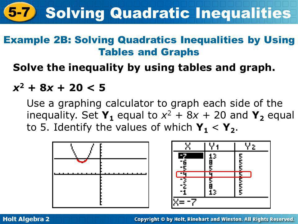 Example 2B: Solving Quadratics Inequalities by Using Tables and Graphs