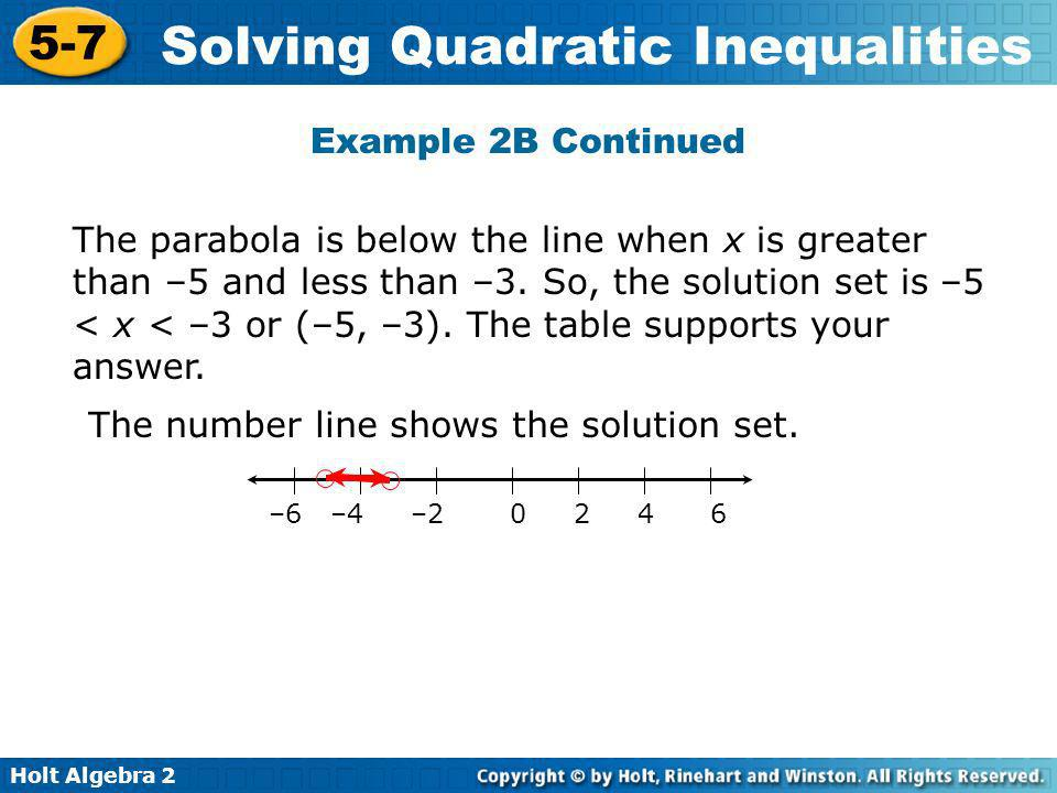 The number line shows the solution set.