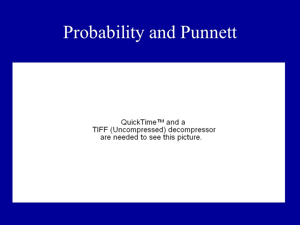 Probability and Punnett