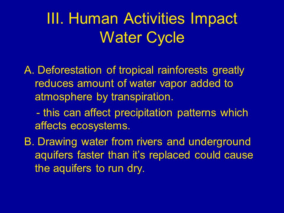III. Human Activities Impact Water Cycle