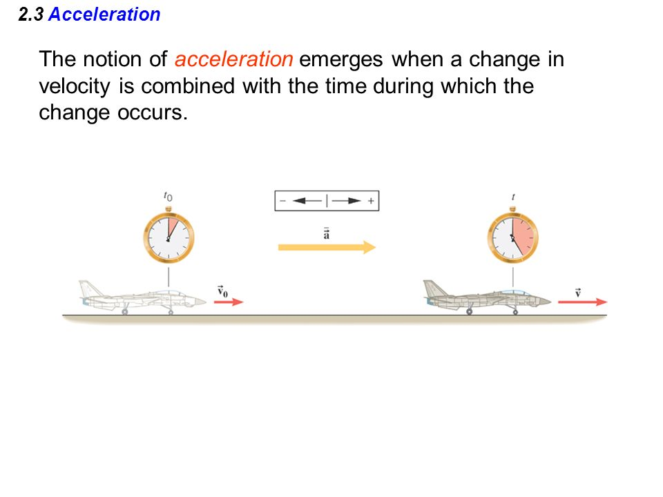 The notion of acceleration emerges when a change in