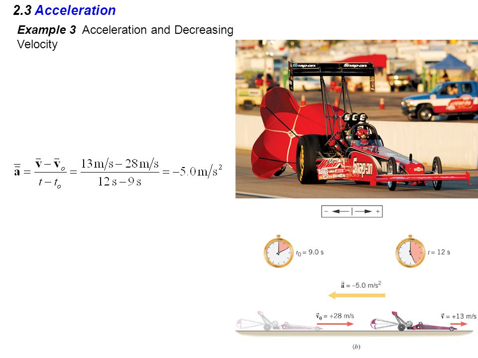 2.3 Acceleration Example 3 Acceleration and Decreasing Velocity