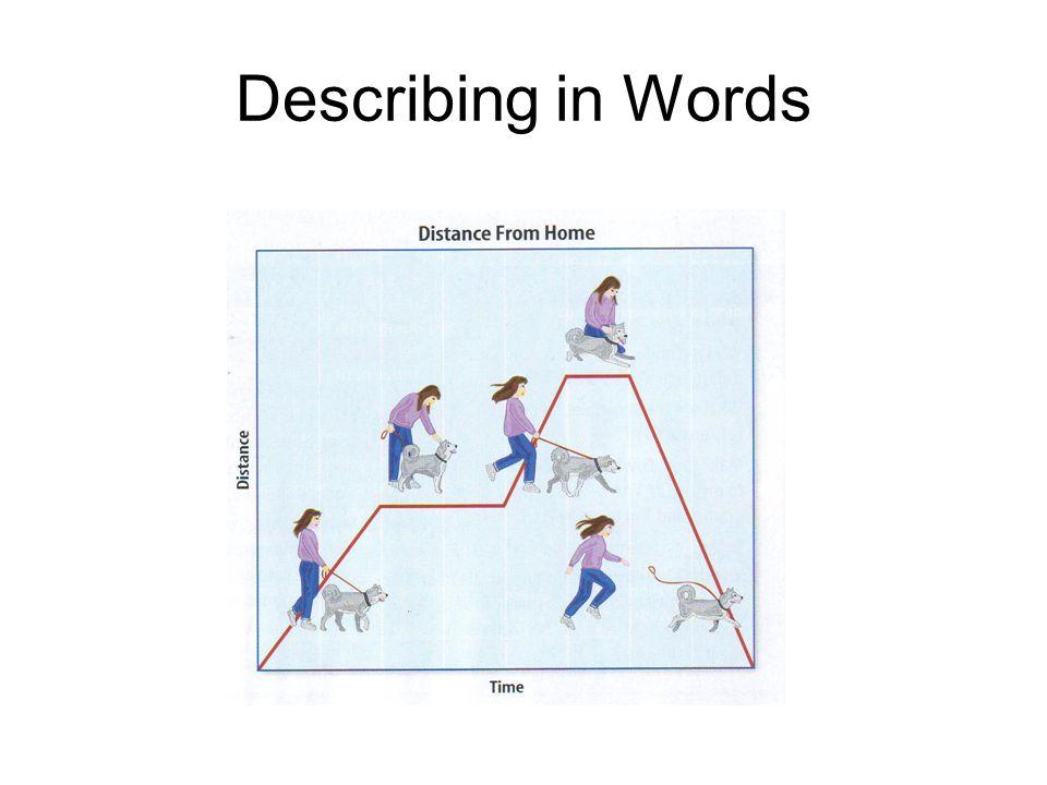 Describing in Words