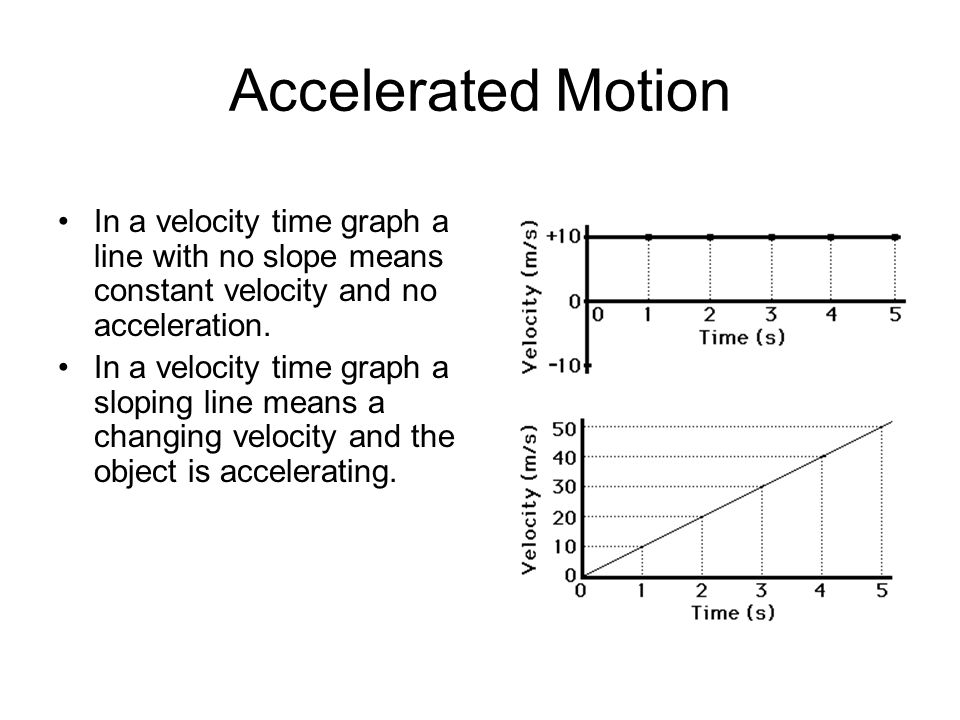 Accelerated Motion In a velocity time graph a line with no slope means constant velocity and no acceleration.