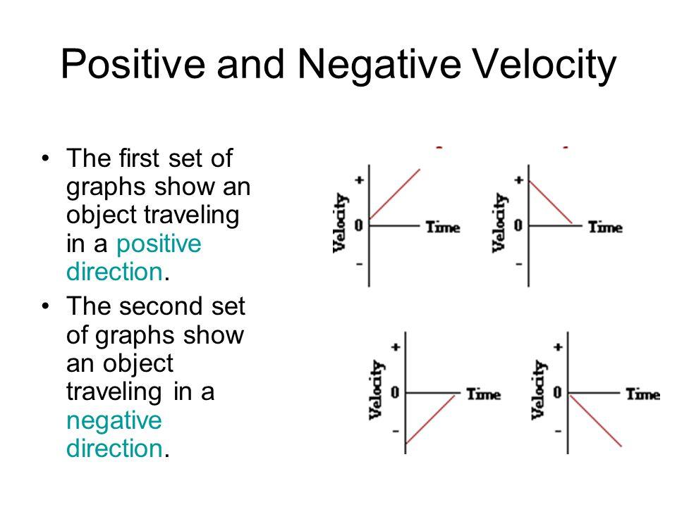 Positive and Negative Velocity