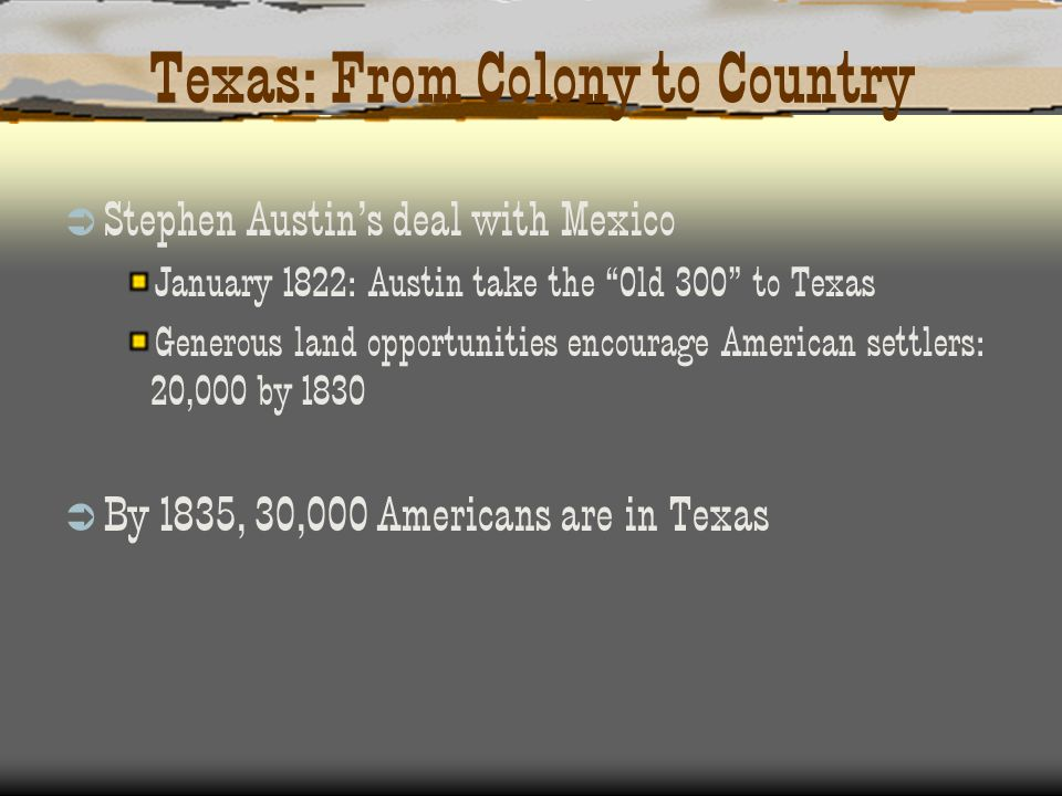 Texas: From Colony to Country