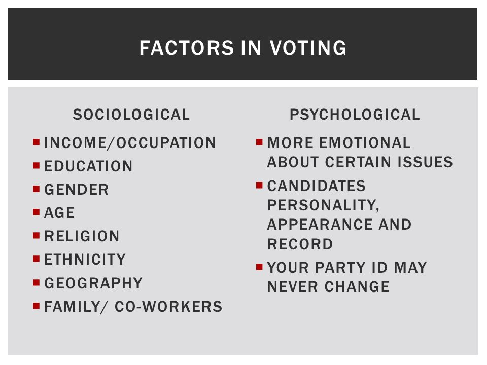 FACTORS IN VOTING SOCIOLOGICAL PSYCHOLOGICAL INCOME/OCCUPATION