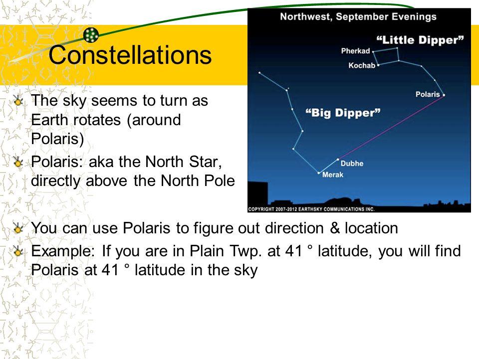 Constellations The sky seems to turn as Earth rotates (around Polaris)
