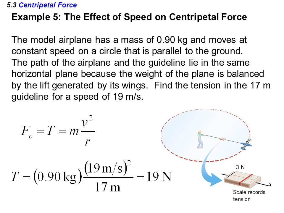 Example 5: The Effect of Speed on Centripetal Force