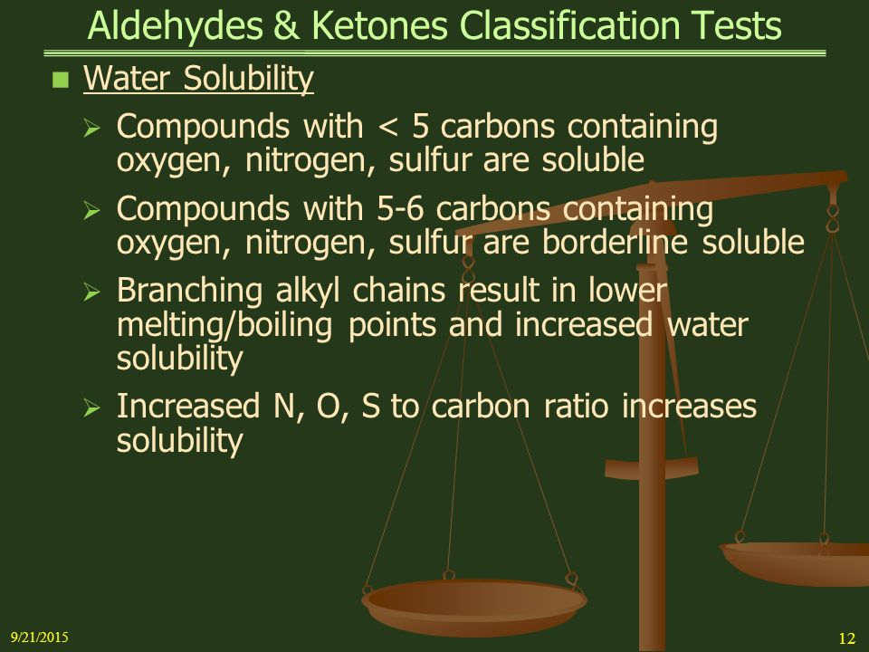 classification tests for hydrocarbons D group classification tests after analysis of the previous tests and the compound's ir spectrum, if needed, further information can be deduced by performing carefully selected functional group classification tests.
