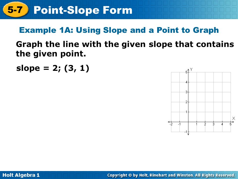 Example 1A: Using Slope and a Point to Graph