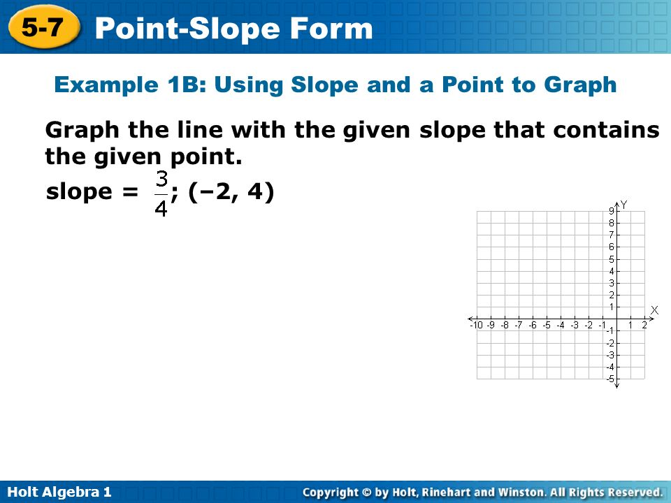 Example 1B: Using Slope and a Point to Graph