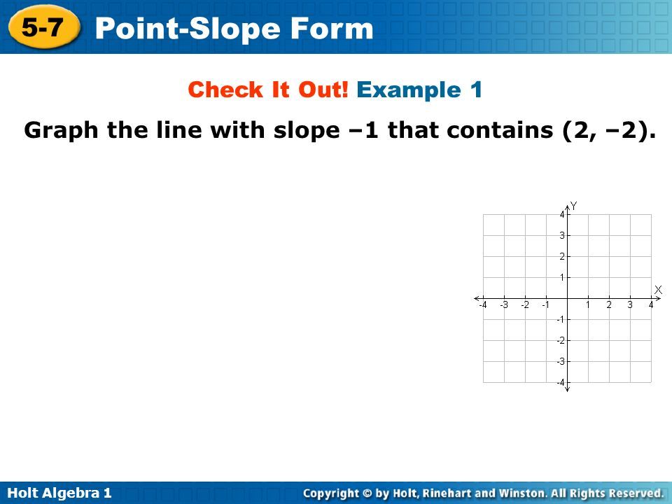 Check It Out! Example 1 Graph the line with slope –1 that contains (2, –2).